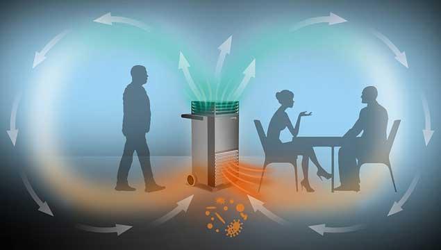 Luftkreislauf mit Corona-Luftfilter